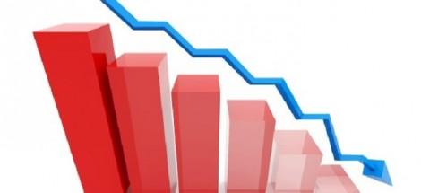 ميل معدل الربح للانخفاض