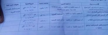 مستندات عميد علوم الإسكندرية